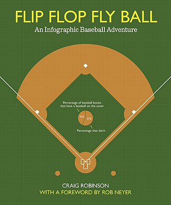 Flip Flop Fly Ball By Robinson, Craig/ Neyer, Rob (INT)
